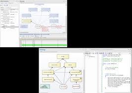 r駸erver si鑒e air uml tools for software development and modelling enterprise