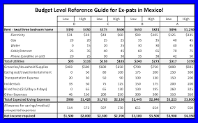 Cost Of Living Spreadsheet Mexico Cost Of Living 2015 How Much Does It Cost To Live In Mexico