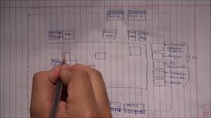 architectural block diagram of microcontroller 8051 how to draw