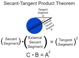 Segment Lengths In Circles Worksheet Answers Secant Tangent Product Theorem Definition Use Study Com
