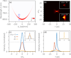 osa diffraction free pulsed optical beams via space time
