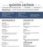 Best Resumes In The World by Cv Design In Word Top Resume Format Sample For 2016 Sample Write A