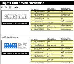 toyota yaris radio wiring diagram toyota free wiring diagrams