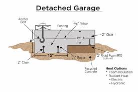 Detached Garage Floor Plans Garage Floors Replacement Goodmanson Construction