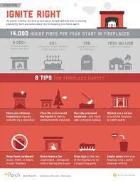 fireplace safety tips cpmpublishingcom
