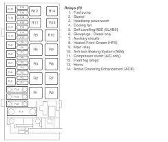 land rover discovery wiring diagram dolgular com