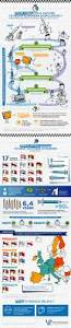 356 best biochemistry and chemistry images on pinterest
