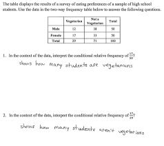 Two Way Frequency Tables Worksheet Relative Frequency Worksheet Emptystretch Worksheet