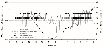 water free full text an efficiency analysis of a nature like