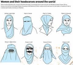 40 best prayer clothes images on pinterest hijab fashion hijab