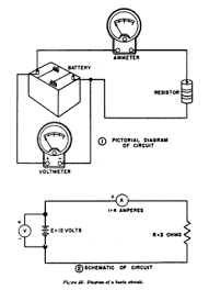 what is the difference between circuit diagram and schematic diagram