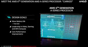 who controls the user experience amd u0027s carrizo thoroughly tested