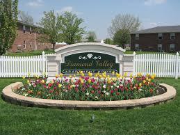 Landscaping Evansville In by Floor Plans Of Diamond Valley Apartments In Evansville In
