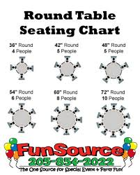 Round Table Seating Capacity Round Tables 60