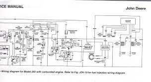 f510 wiring diagram john deere f and f residential front mowers tm