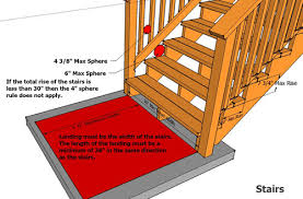 deck stair railing code requirements deck design and ideas