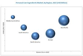Personal Care Personal Care Ingredients Market By Ingredient Application U0026 By
