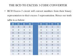 Truth Table Calculator Bcd To Excess 3 Code Converter
