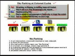 colored curb parking red white yellow blue green rules of