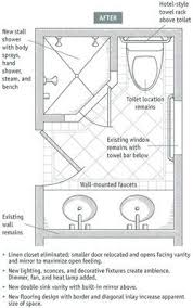 design bathroom layout bathroom layout gen4congress com