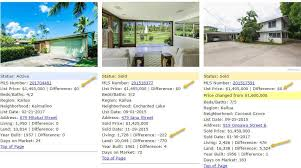 How To Calculate The Square Footage Of A House Oahu Real Estate
