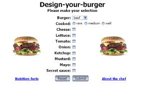 equivalence cuisine testcover com tutorial equivalence partitioning html form