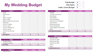 wedding budget spreadsheet money