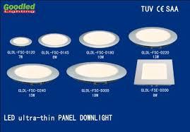flush mount led can lights flush mount led panel light 8 watt round dimmable led downlight
