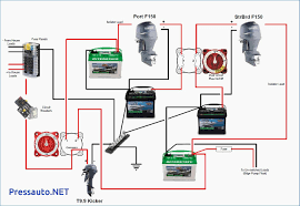 common household wiring diagrams total quality management diagram