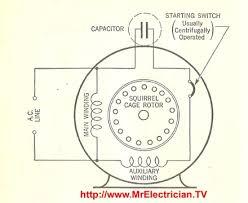 capacitor start motor wiring diagram free wiring diagram