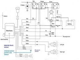 lotus remote start wiring diagram lotus wiring diagrams collection