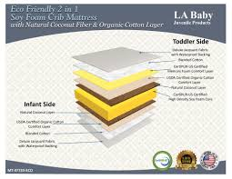 Sealy Soybean Serenity Organic Crib Mattress 84 Sealy Soybean Foam Crib Mattress Canada 84 Foam Mattress