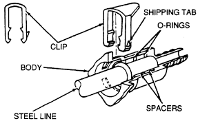 hairpin clip repair guides fuel lines fittings removal installation