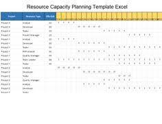 project implementation plan template excel exceltemple excel