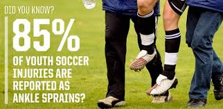 knee brace for soccer players soccer ankle braces compared