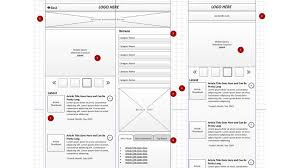 the design pattern u0026 wireframe libraries guide
