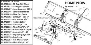 dual acting angle cylinder for power angle home plow by meyer 05817