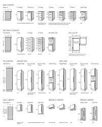 Standard Depth Of Kitchen Cabinets Marvelous Design Ideas - Kitchen cabinet height