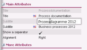 managing and creating process documentation templates u2014 user