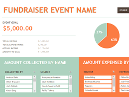 fundraising report template budget for fundraiser event for microsoft excel