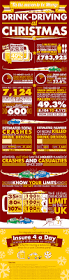 infographic u0027tis season merry drink driving
