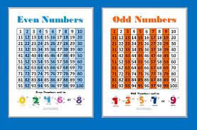 classroom freebies odd and even number charts