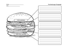hamburger essay paragraph structure hamburger paragraph best ideas