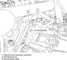 repair guides components u0026 systems knock sensor autozone com