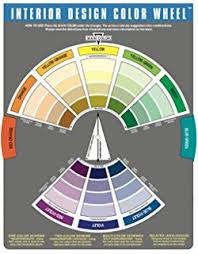 interior design color wheel helps you harmonize your