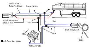 electric trailer brakes breakaway wiring diagram tamahuproject org