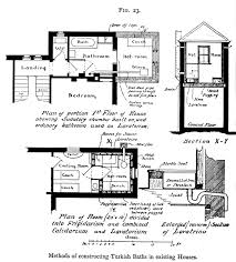 Ancient Roman House Floor Plan by The Turkish Bath Its Design And Construction