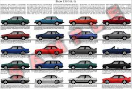 bmw e30 colours you an e30 and can paint it any color archive bmw m3