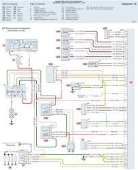 awesome peugeot 206 wiring diagram gallery images for image wire