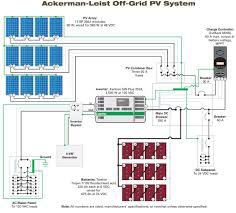 pv install and pv system wiring diagram gooddy org